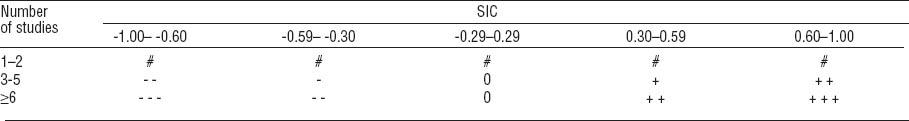 SJWEH-6-535-g003.tif