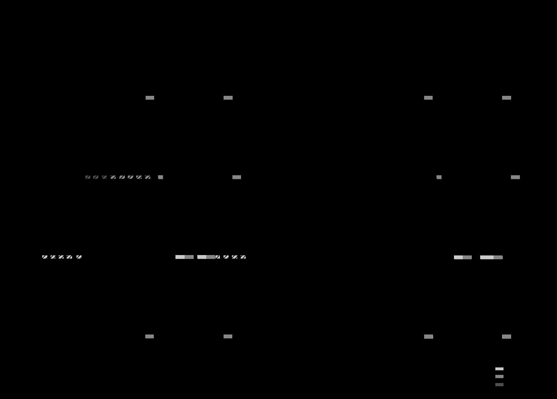 SJWEH-47-356-g003.tif